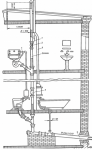 Канализация трубы