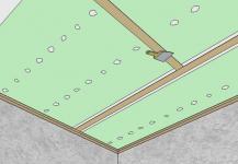 Шпаклевка гипсокартонных потолков
