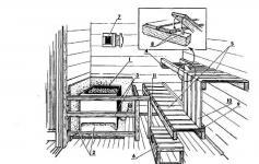Конструкция полка в баню