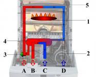 Как выбрать газовый двухконтурный котел?