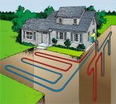 Альтернативное отопление частного дома