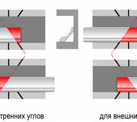 Как правильно сделать потолочные стыки