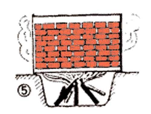 Обжиг кирпич в домашних условиях