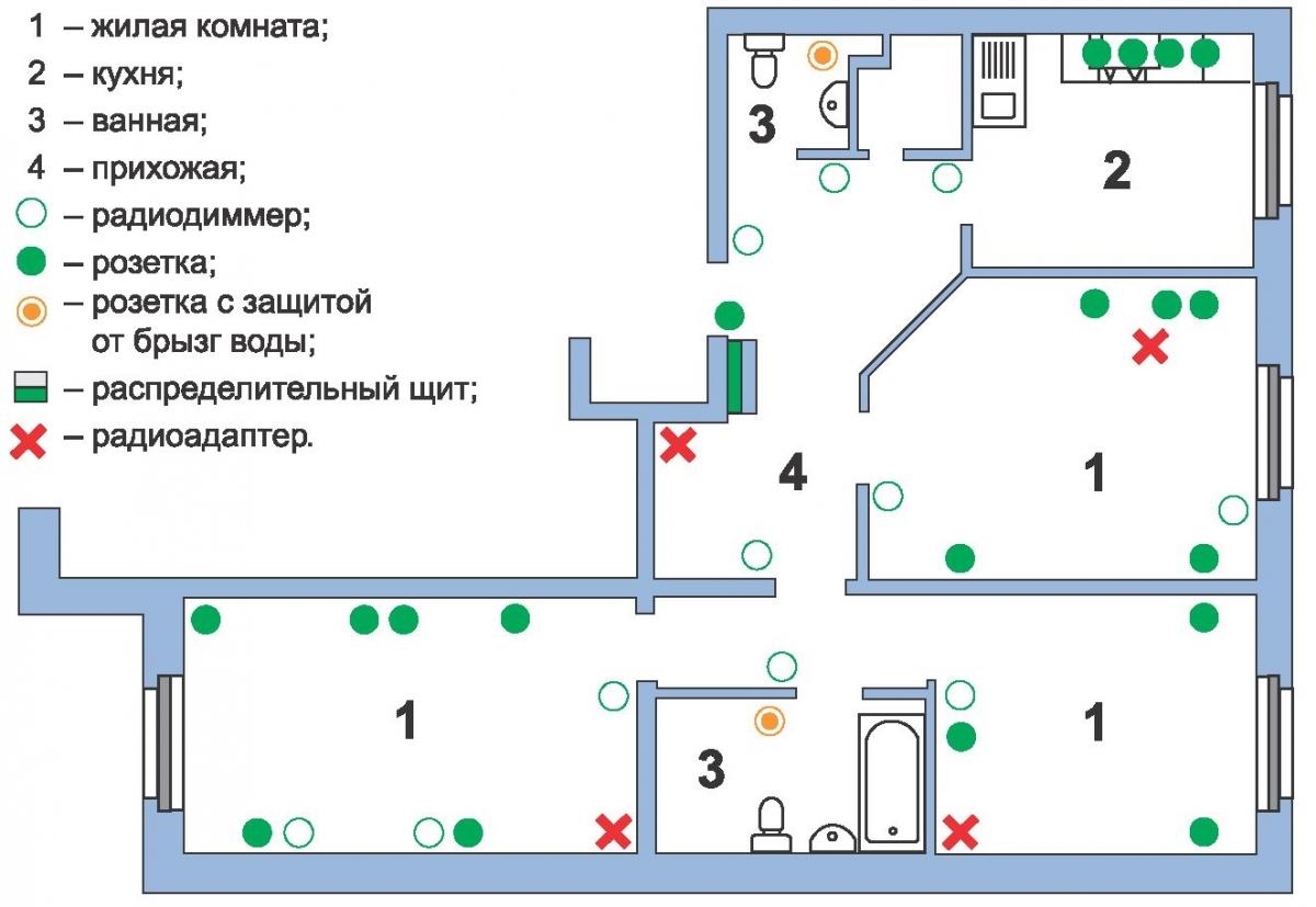схема проводов к электросчётчику бытовые