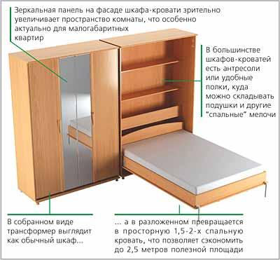 Сделать кровать шкаф своими руками