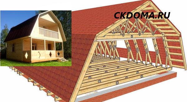 Как сделать мансардную крышу дома своими руками чертежи