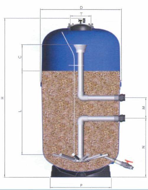 Фильтр воды от песка своими руками