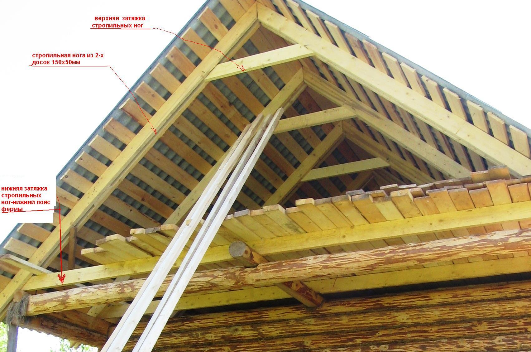 Мансардная односкатная крыша своими руками
