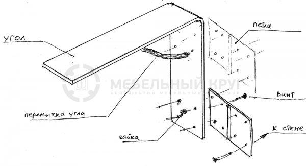 Откидной стол от стены своими руками чертежи